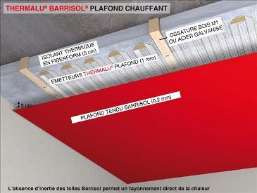 Plafond chauffant rayonnant novelecnovelec - Plafond rayonnant hydraulique ...